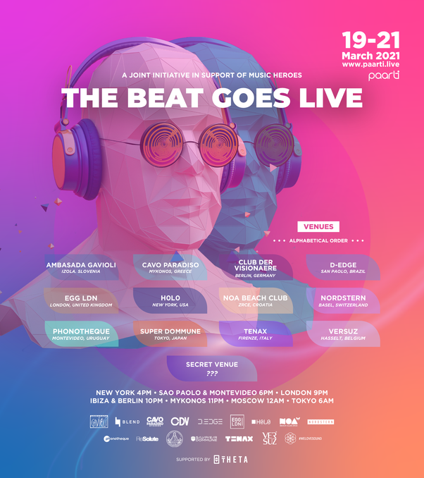 Revolutionary Livestream Platform Paarti launches with a 48hr Electronic Music Charity Event